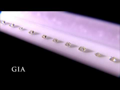 4Cs of Diamond Quality: Diamond Color Grading by GIA