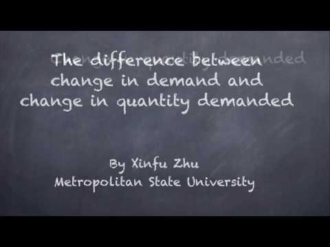 The difference between Change in demand and Change in Quantity Demanded