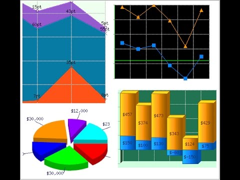Creating Graphs in SPSS
