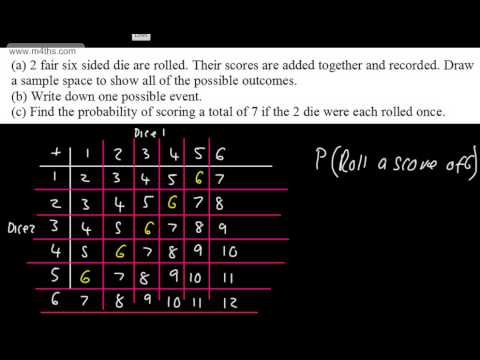 9-1 GCSE Maths - Probability  (Listing Outcomes & Sample Spaces) Foundation and Higher