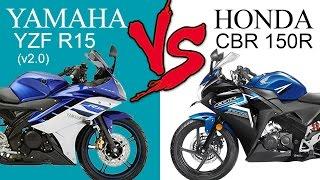 YAMAHA R15 V2 SPECIFICATION - Motorcycle r15 image  YAMAHA