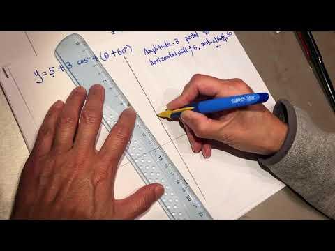 Algebra 2 - trigonometry graph trasformati 03