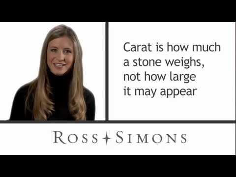 Understanding Carat - How to Buy a Diamond
