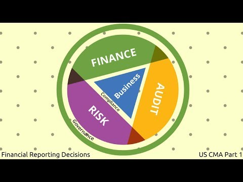 Financial Audit Risk | Cost Managment| US CMA Part 1| US CMA course