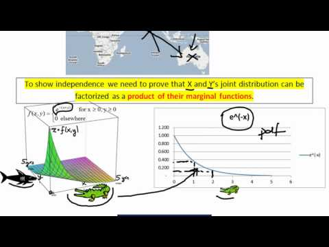Joint Probability Density Function #2 (independence and marginal densities)