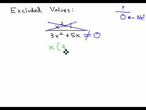 Excluded Values from Domain of Rational Expression