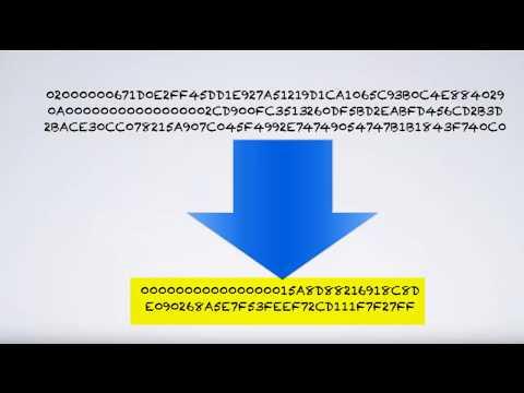 Bitcoin Explained Episode 6: Bitcoin Mining Formula Explained