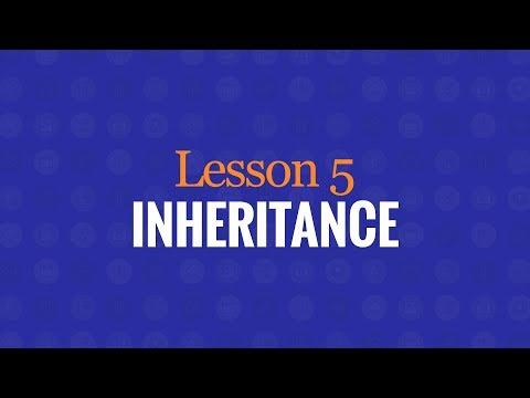 PHP Class Inheritance