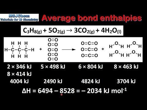 5.3 Calculating ΔH using average bond enthalpies (SL)