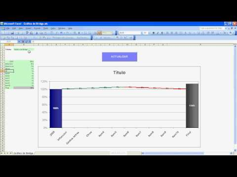 How to create a Waterfall Chart