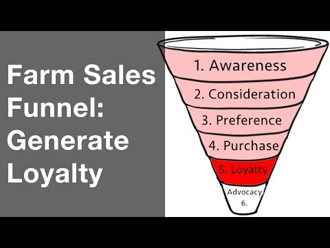 How To Generate Customer Loyalty (Farm Sales Funnel 5 of 6)