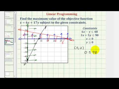 Ex: Find the Maximum of an Objective Function Given Constraints Using Linear Programming (bounded)