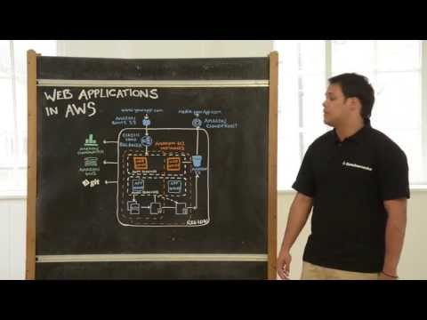 Building scalable web applications with Amazon Web Services