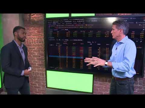 Option Strategies: Futures Options | TD Ameritrade Swim Lessons