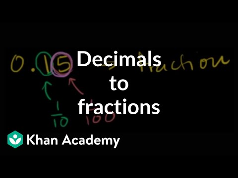 Converting decimals to fractions example 1 | Decimals | Pre-Algebra | Khan Academy