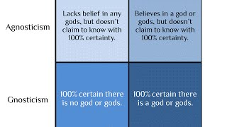 Atheism vs. Theism: A Casual Conversation