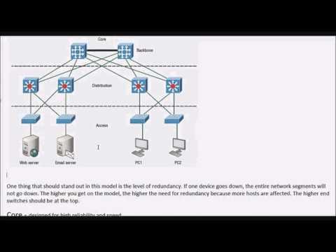 CCNA   Cisco Hierarchical Model