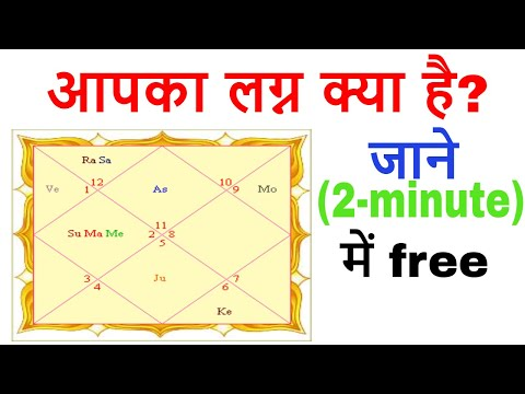 lagna kiya hai jane - how to know lagna in astrology