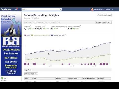 Utilizing Facebook Insights