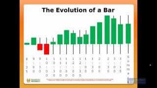 TopstepTrader - Mastering Candlestick Math