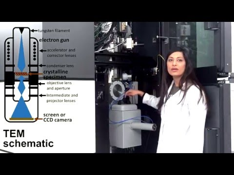 An overview of the transmission electron microscope (TEM)