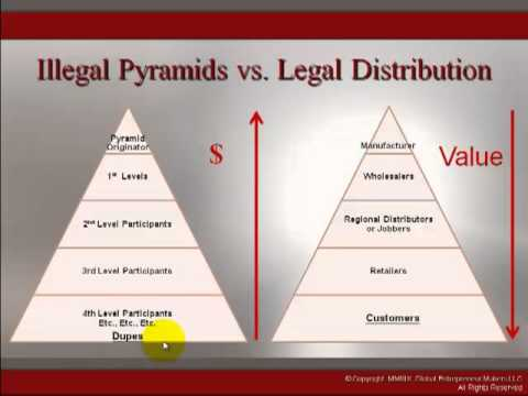 Illegal Pyramids vs. Legal Multilevel Marketing MLM Companies