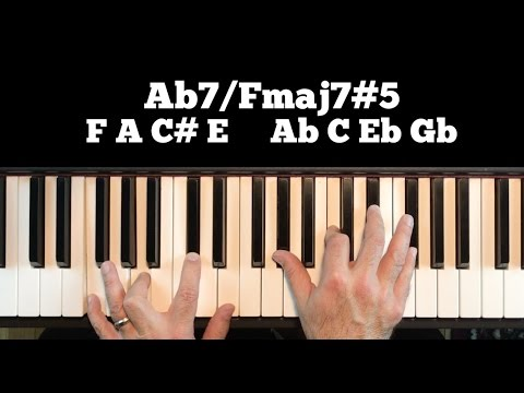 How To Figure Out Any Chord By Ear