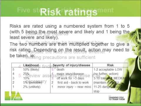 Gym U3   How to control risks in a fitness environment