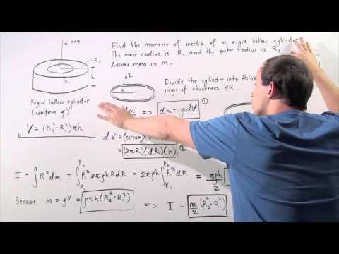 Moment of Inertia of Hollow Cylinder
