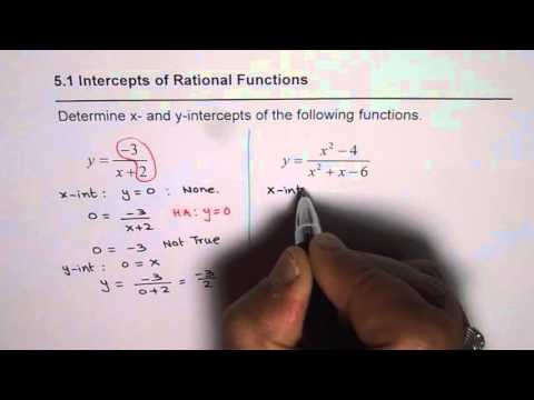 How to Find X and Y Intercepts of Rational Function