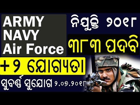Army, Navy & Air Force Recruitment 2018 | NDA Examination II | 383 posts