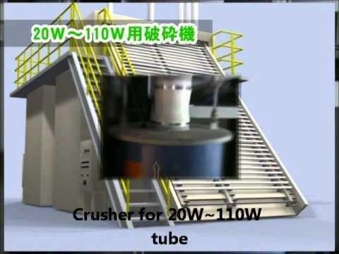 Japan Fluorescent Lamp Recycling Co., Ltd