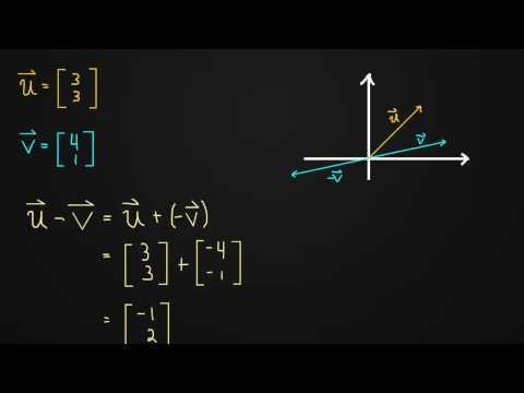 1.1 Vector Subtraction