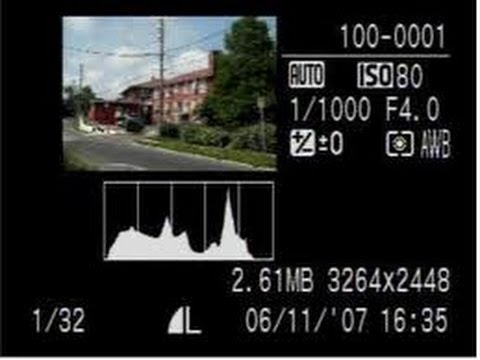 WHAT IS HISTOGRAM TOOL IN DSLR CAMERA AND HOW TO USE IT FOR NIGHT PHOTOGRAPH? VIDEO TUTORIAL