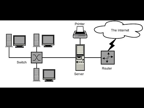Install Network Printer