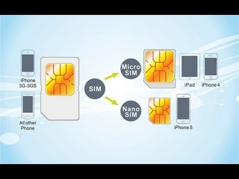 How To Cut A Regular SIM Card Into A Microsim And Nanosim Card(iPhone 5 Nanosim Card)