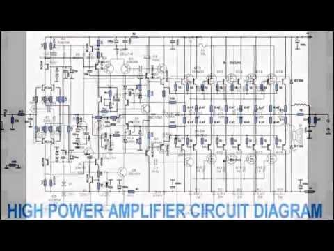 Power Amplifier Design -  #Power  #Amplifier   #Design