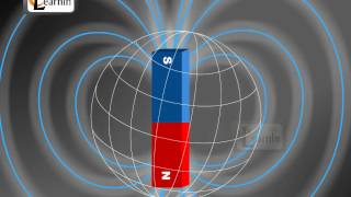Earth S Magnetic Field Explained Terrestrial Magnetism Science Elearn