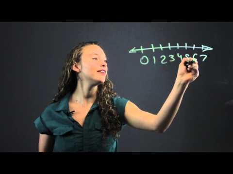 How to Teach Second Graders Addition & Subtraction Using Number Lines : Math Made Easy