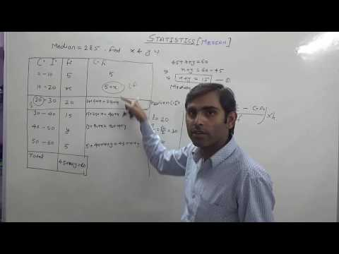 Find Missing Frequency x and y When Median is Given (Hindi) | NCERT 10th Class Maths