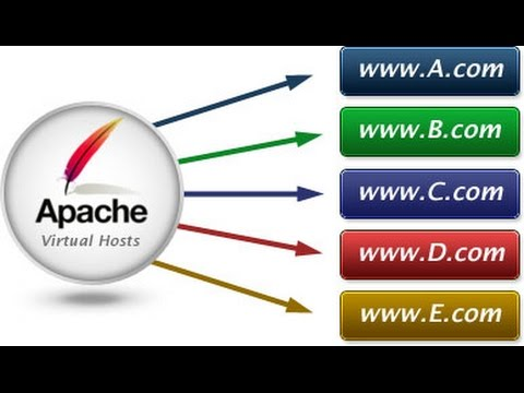 How To Set Up Apache Virtual Hosts on Ubuntu server 14.04 or Ubuntu Server 16.04
