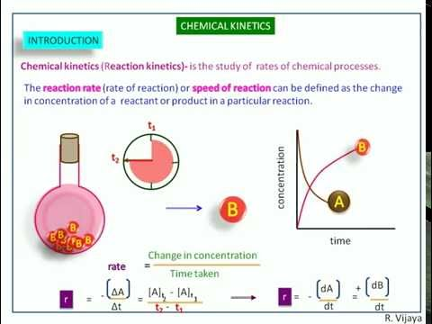 Chemical kinetics- Introduction (with Animation)