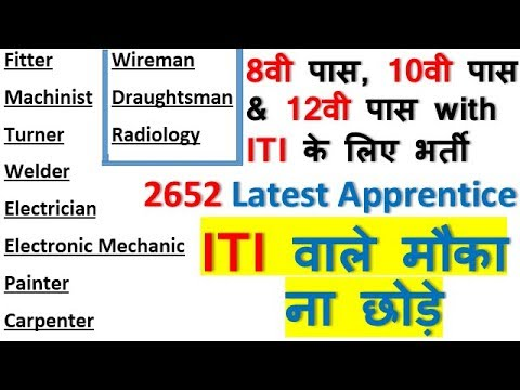 8वी/10वी/12वी पास with ITI Latest Apprentice In Railway Department | All India Apply