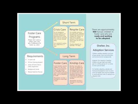 Foster Care Program Orientation