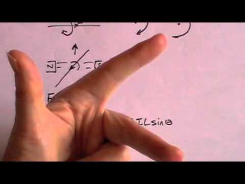 Electromagnetism - Part 1 - A Level Physics