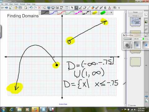 finding domains of functions