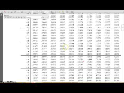 Finding p values using a z table