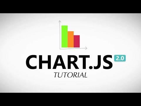 Chart.js 2.0 Tutorial - Update Chart Data Dynamically