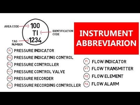 P&ID, PFD Instruments Symbols & Abbreviations   Piping Official