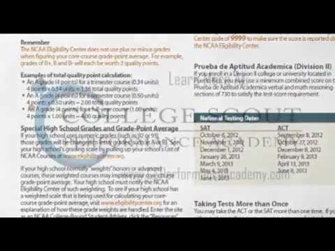 Understanding the Core GPA